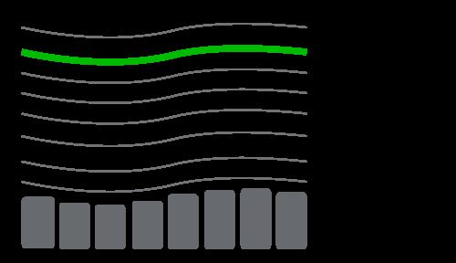 Flex-Prima-curvas