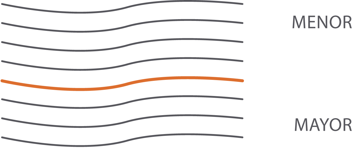 tudescanso-mexico-tempur-contour-supreme-amoldamiento